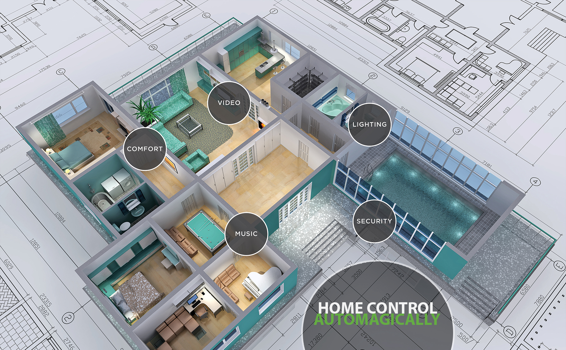 Home Control Automagically with Control4